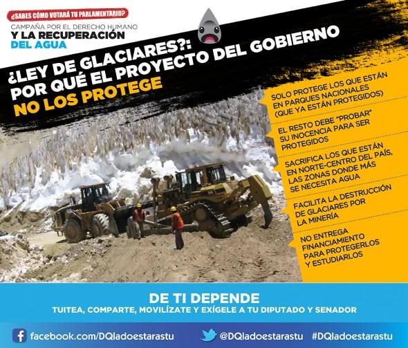 03 Info glaciares